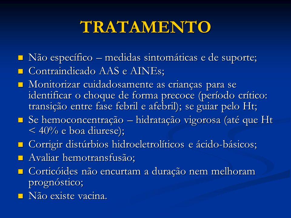 TRATAMENTO Não específico – medidas sintomáticas e de suporte;