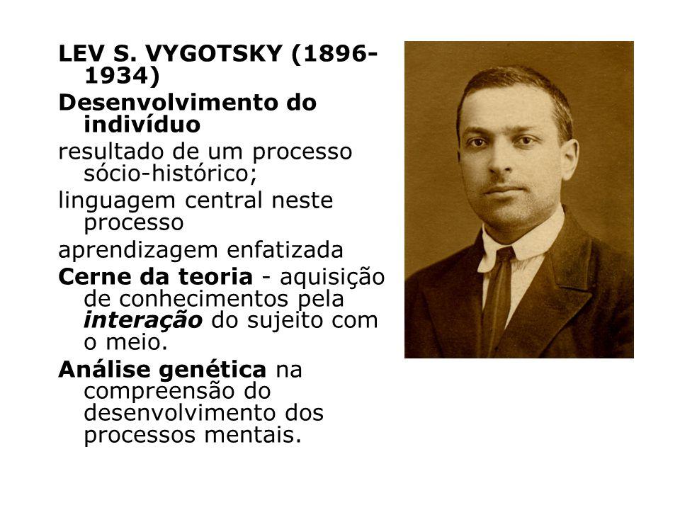 LEV S. VYGOTSKY (1896-1934) Desenvolvimento do indivíduo. resultado de um processo sócio-histórico;