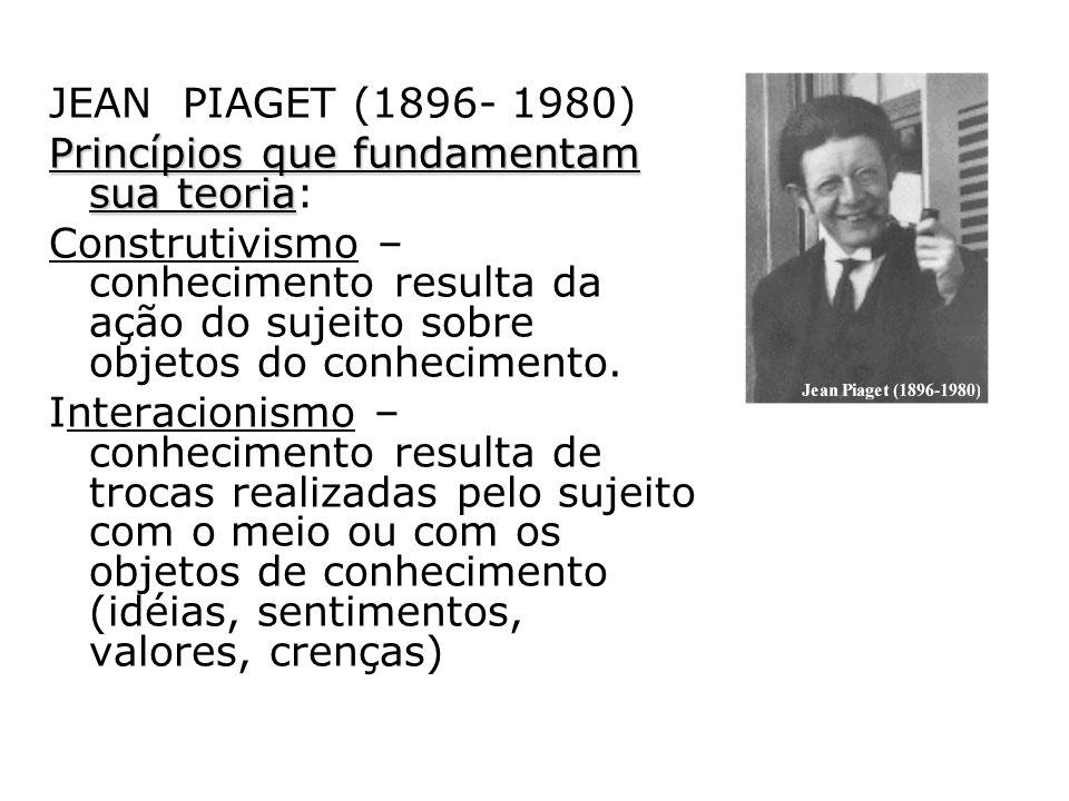 JEAN PIAGET (1896- 1980) Princípios que fundamentam sua teoria: