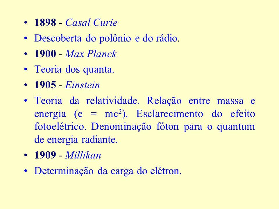 1898 - Casal Curie Descoberta do polônio e do rádio. 1900 - Max Planck. Teoria dos quanta. 1905 - Einstein.