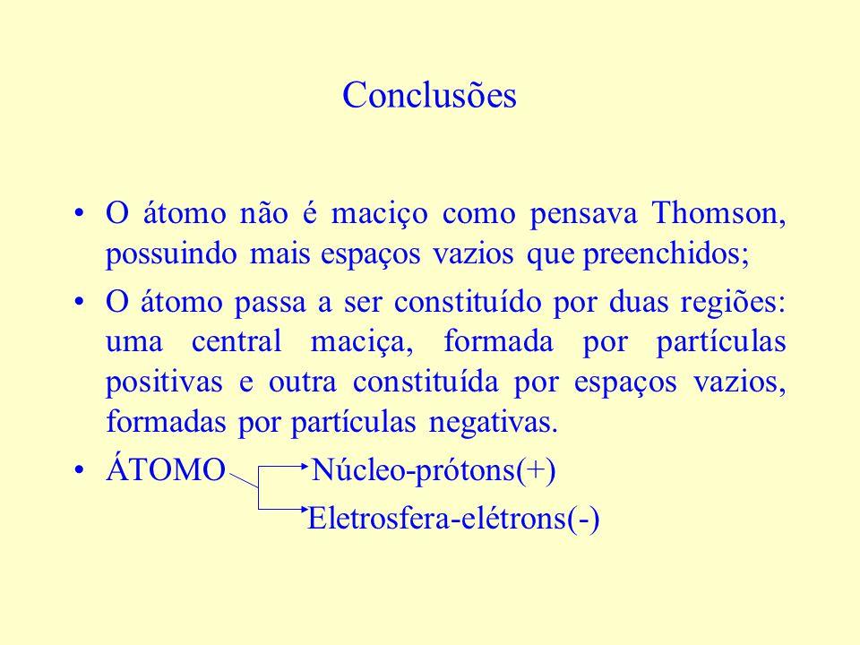 Conclusões O átomo não é maciço como pensava Thomson, possuindo mais espaços vazios que preenchidos;