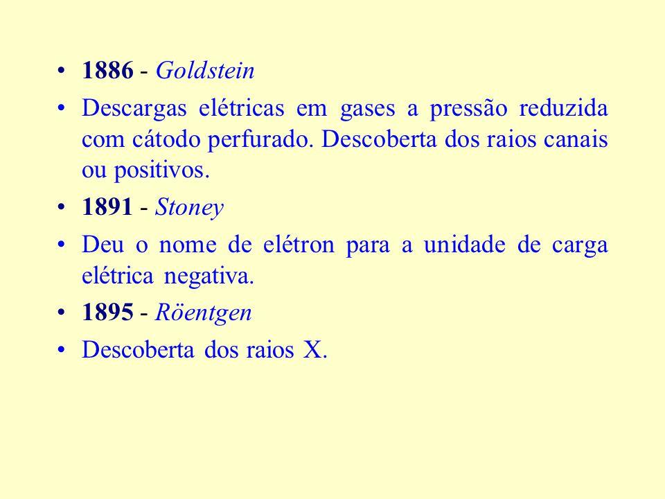 1886 - Goldstein Descargas elétricas em gases a pressão reduzida com cátodo perfurado. Descoberta dos raios canais ou positivos.