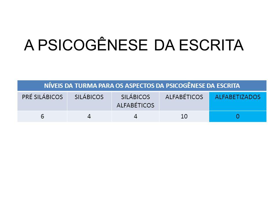 A PSICOGÊNESE DA ESCRITA