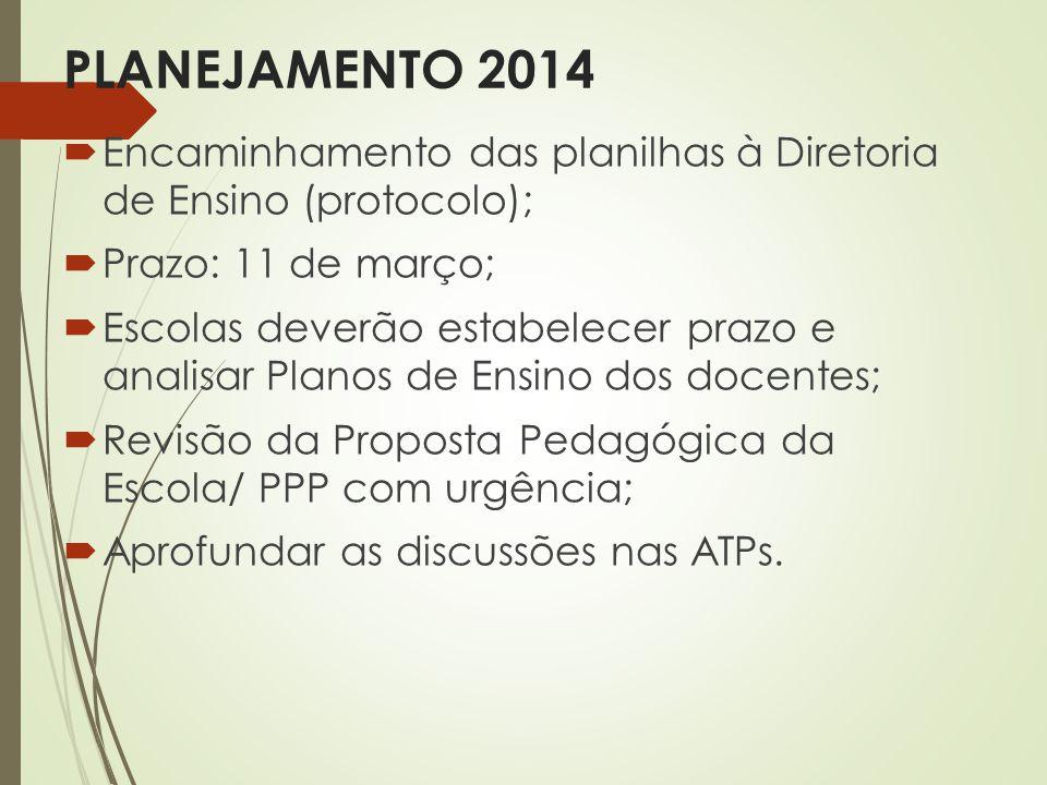 PLANEJAMENTO 2014 Encaminhamento das planilhas à Diretoria de Ensino (protocolo); Prazo: 11 de março;