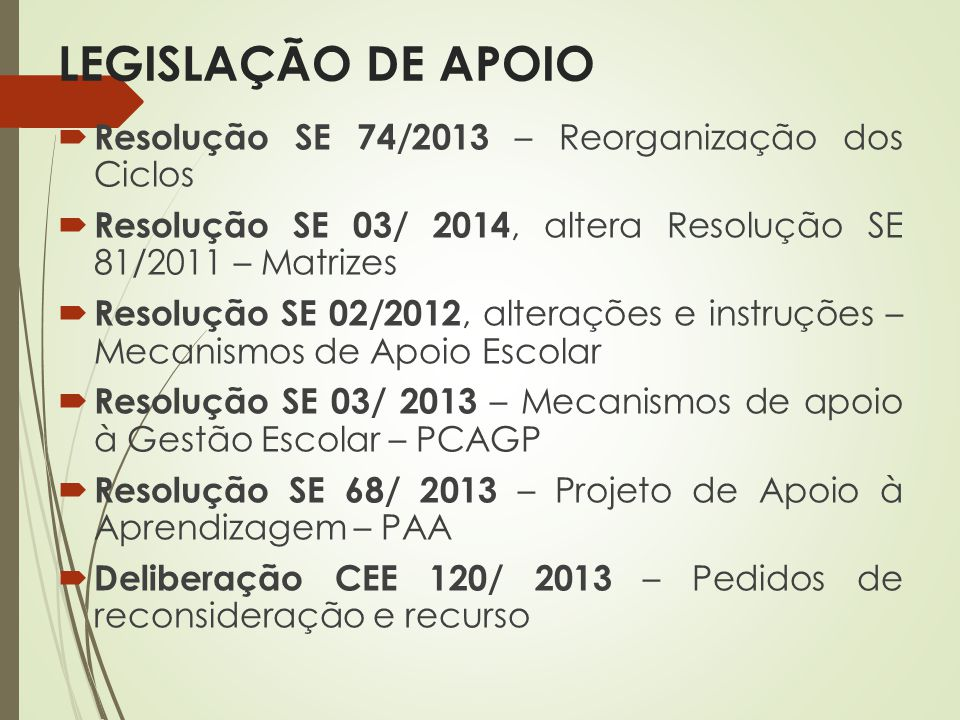 LEGISLAÇÃO DE APOIO Resolução SE 74/2013 – Reorganização dos Ciclos