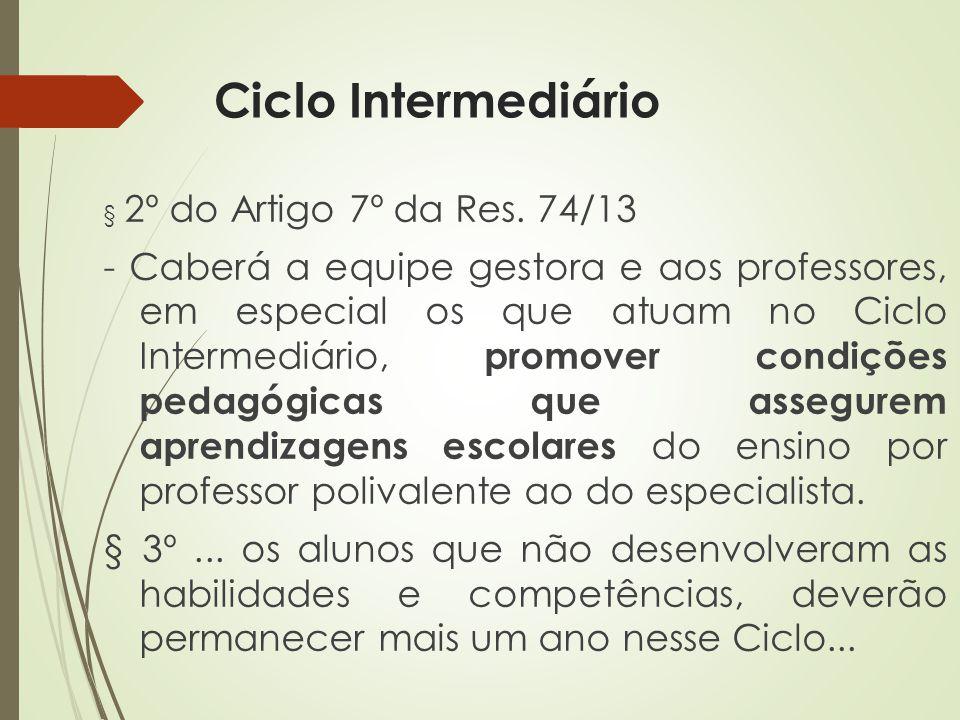 Ciclo Intermediário § 2º do Artigo 7º da Res. 74/13.
