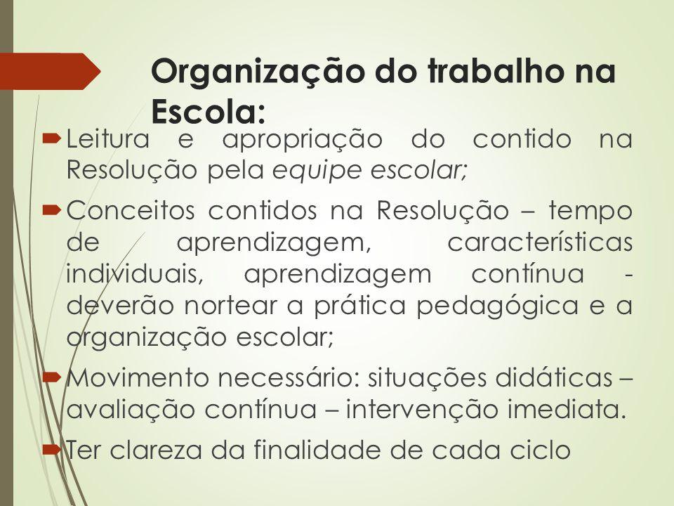 Organização do trabalho na Escola: