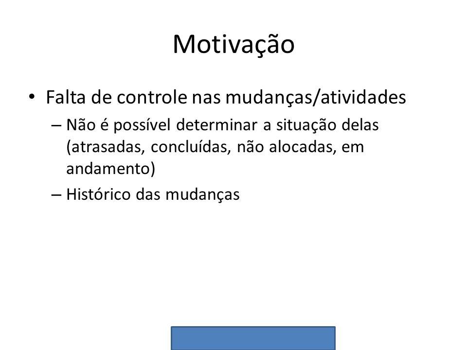 Motivação Falta de controle nas mudanças/atividades