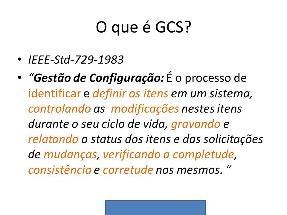 O que é GCS IEEE-Std-729-1983.