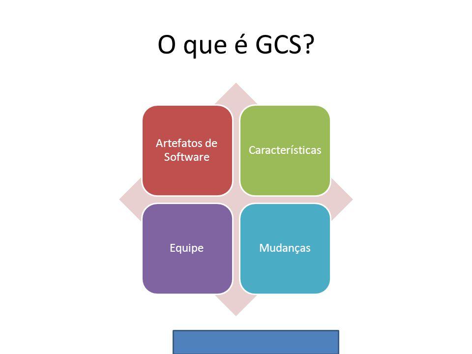 O que é GCS Artefatos de Software Características Equipe Mudanças