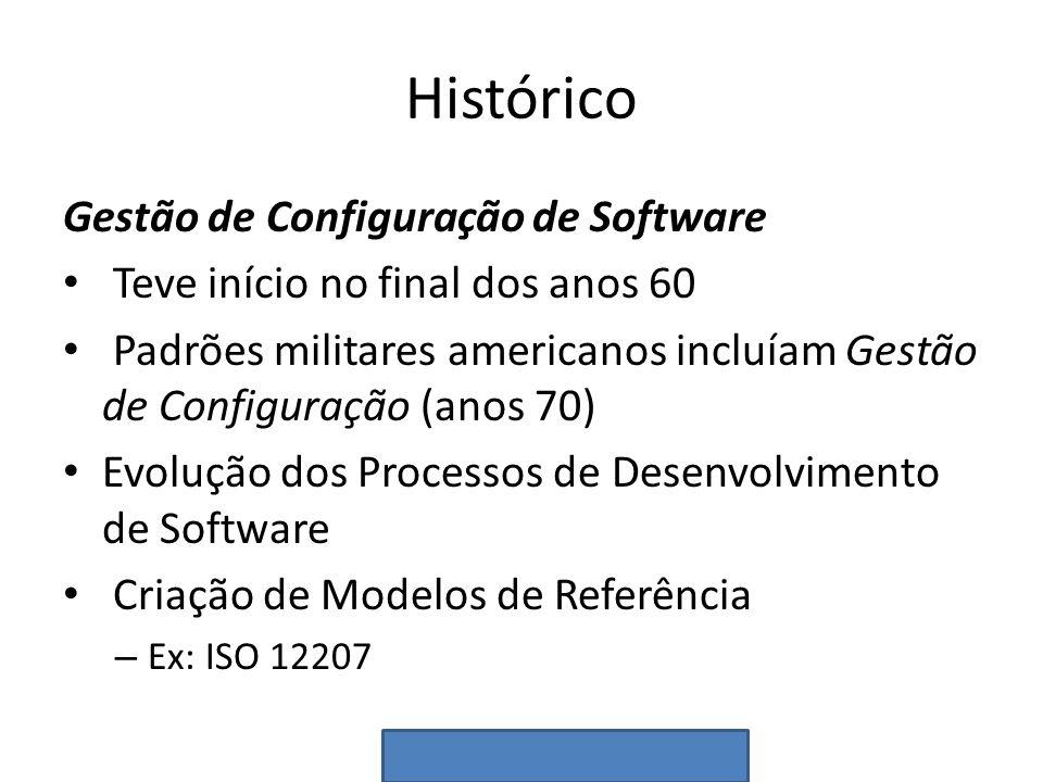 Histórico Gestão de Configuração de Software