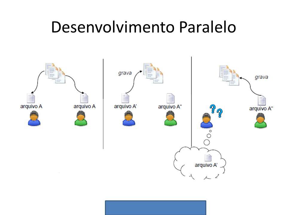Desenvolvimento Paralelo