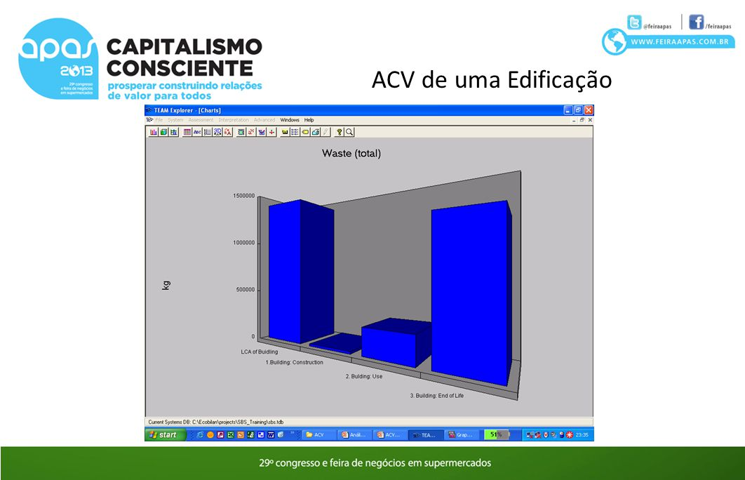 ACV de uma Edificação