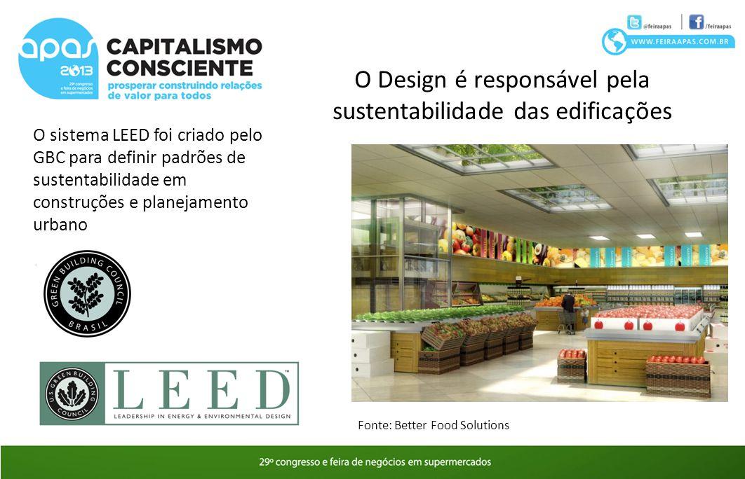 O Design é responsável pela sustentabilidade das edificações