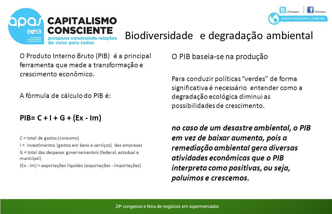 Biodiversidade e degradação ambiental