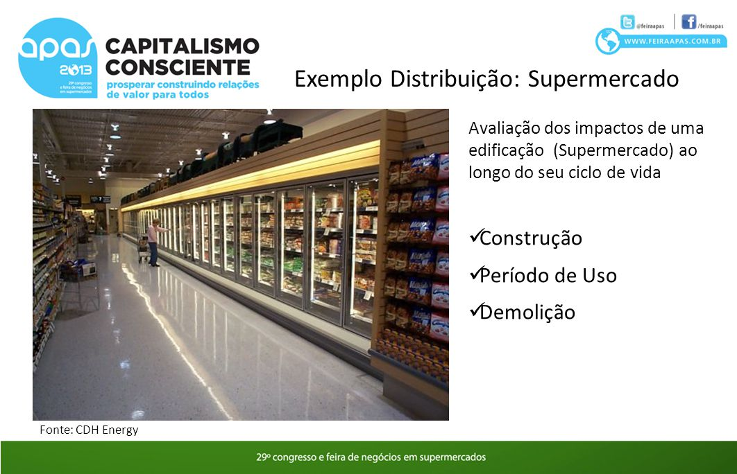 Exemplo Distribuição: Supermercado