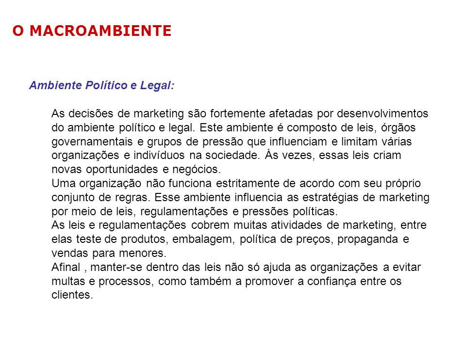 O MACROAMBIENTE Ambiente Político e Legal: