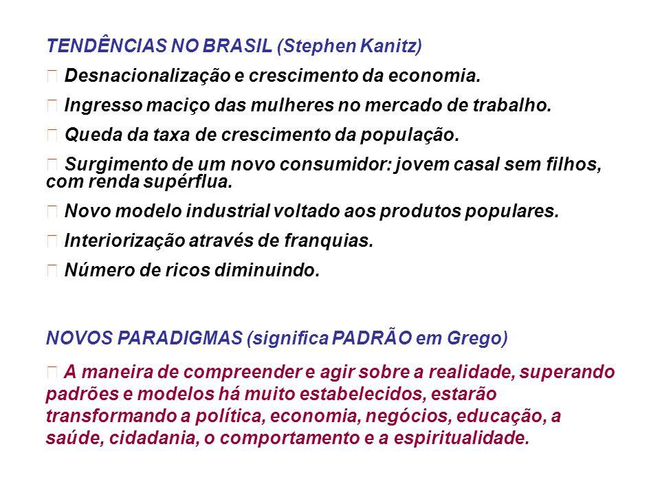 TENDÊNCIAS NO BRASIL (Stephen Kanitz)