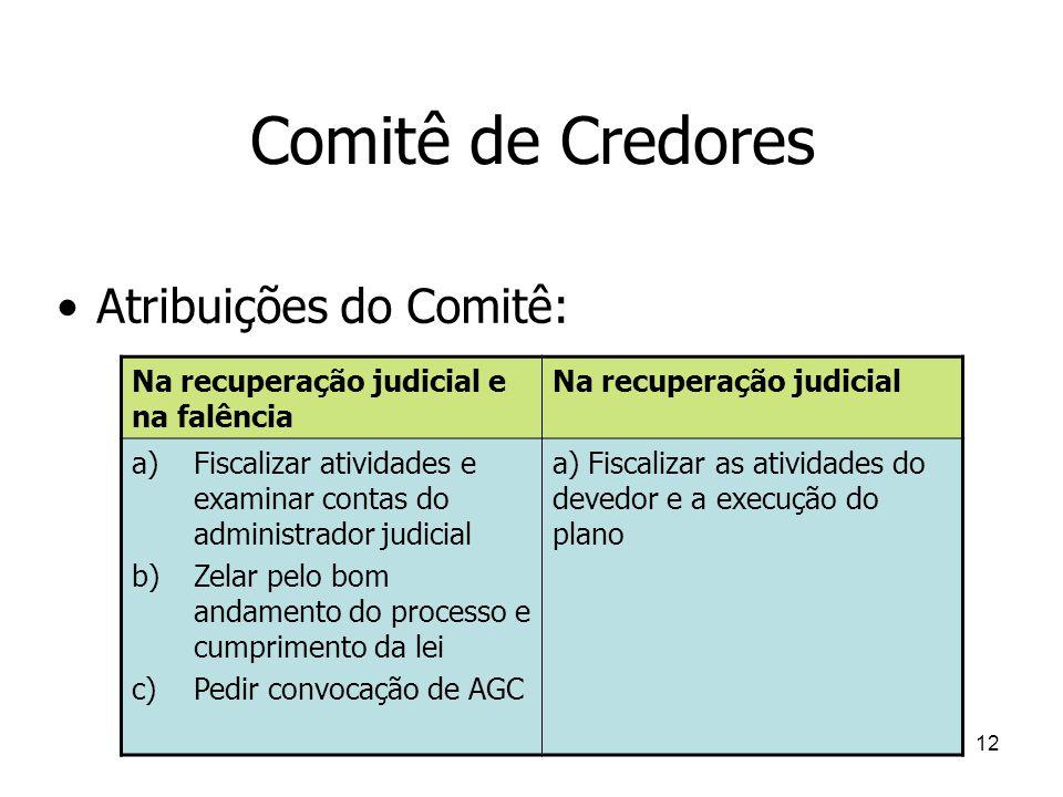 Comitê de Credores Atribuições do Comitê: