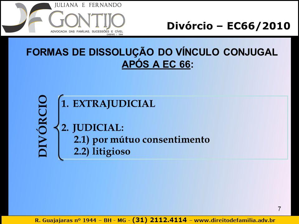 FORMAS DE DISSOLUÇÃO DO VÍNCULO CONJUGAL APÓS A EC 66: