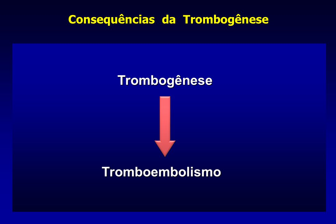 Consequências da Trombogênese