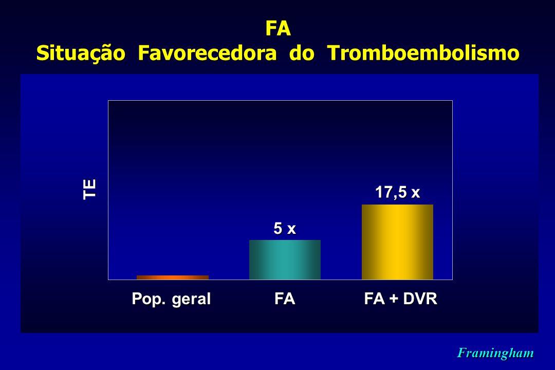Situação Favorecedora do Tromboembolismo