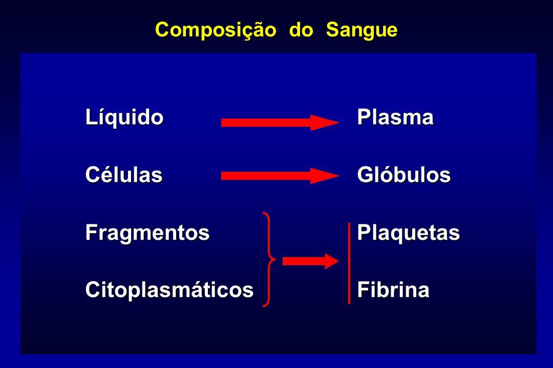 Citoplasmáticos Fibrina