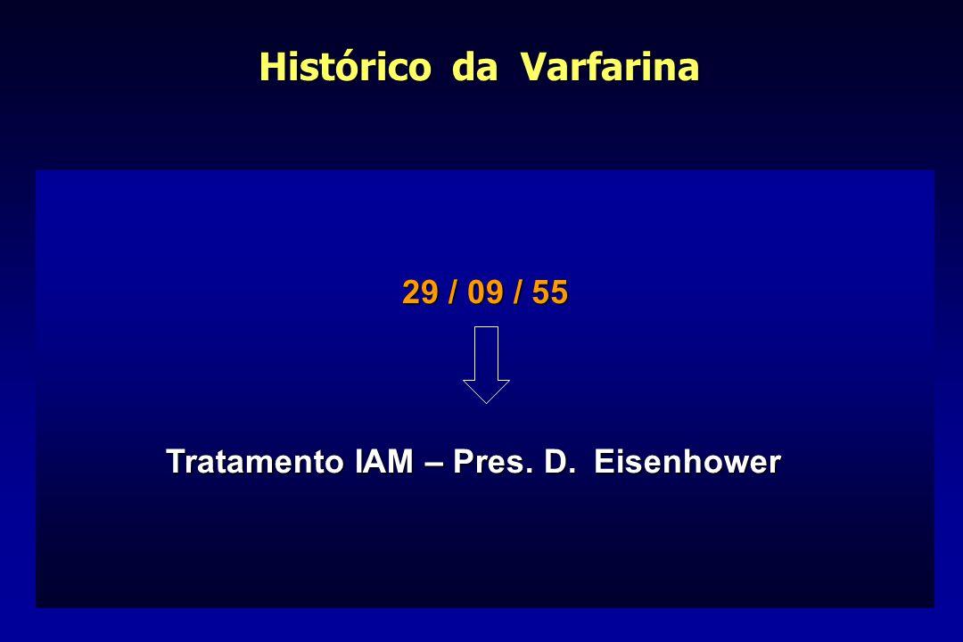 Histórico da Varfarina Tratamento IAM – Pres. D. Eisenhower