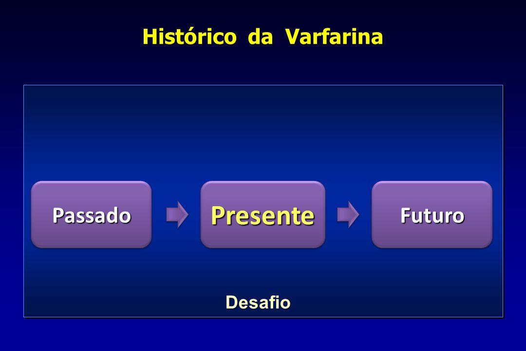 Histórico da Varfarina
