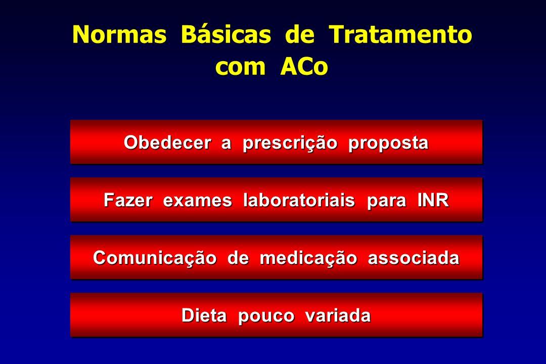 Normas Básicas de Tratamento com ACo