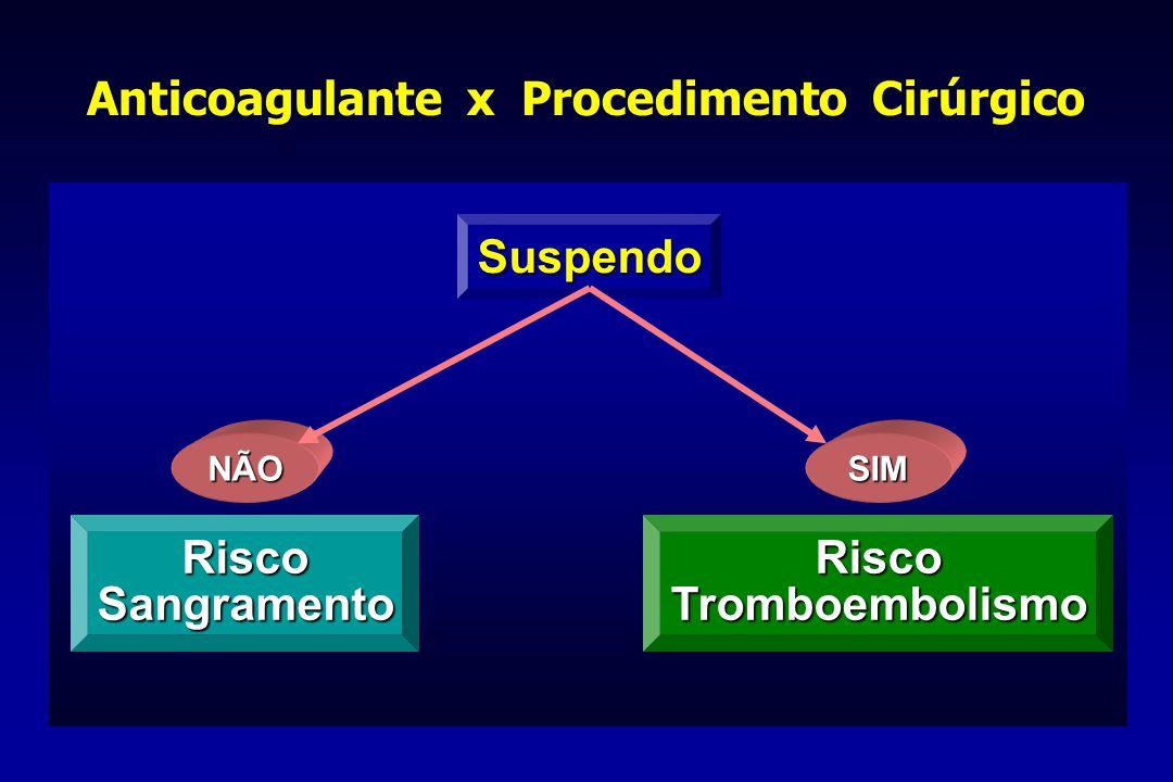 Anticoagulante x Procedimento Cirúrgico