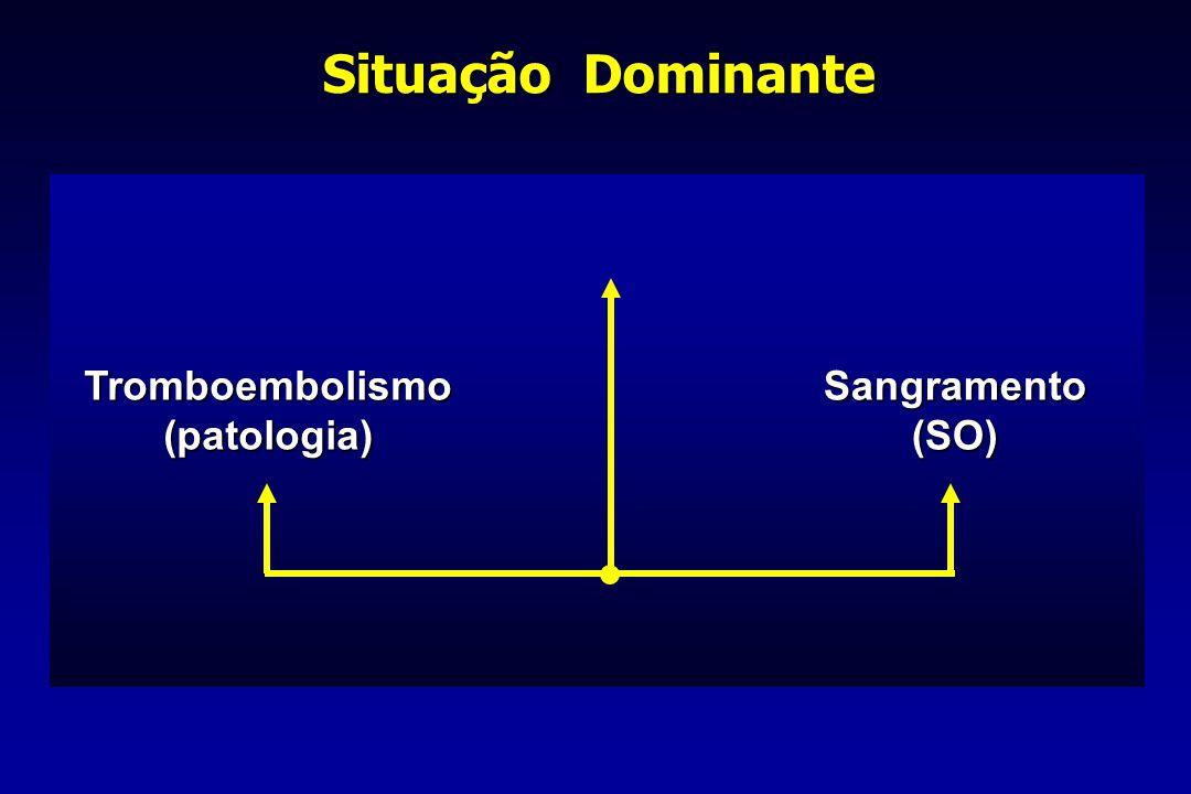 Situação Dominante Tromboembolismo (patologia) Sangramento (SO)