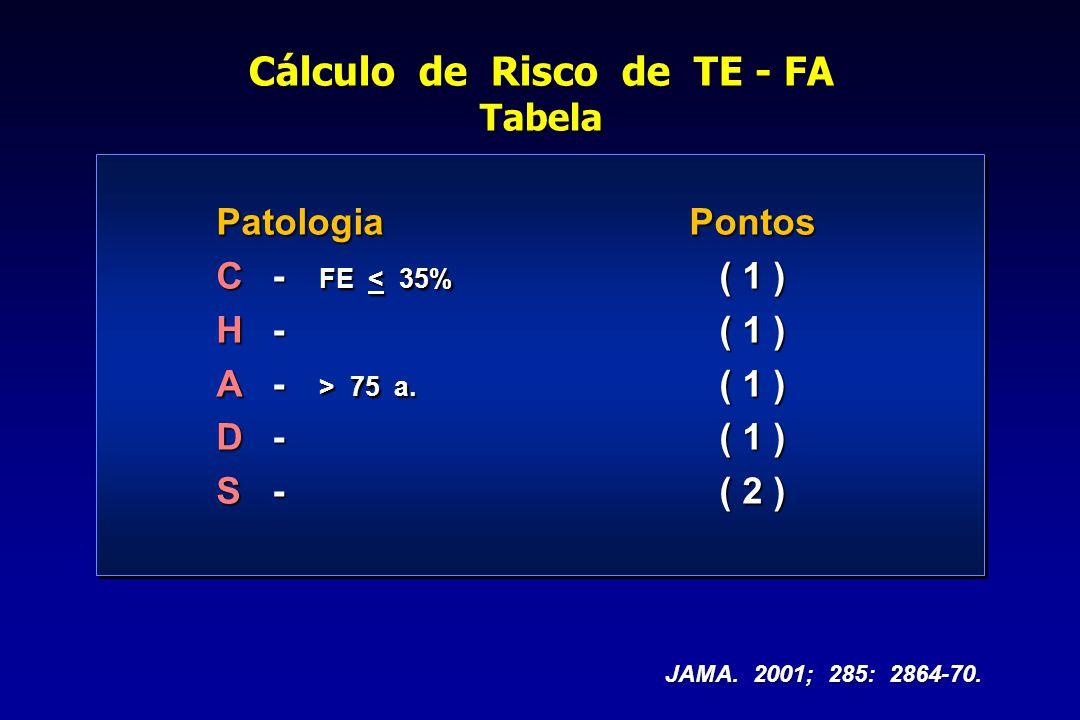 Cálculo de Risco de TE - FA