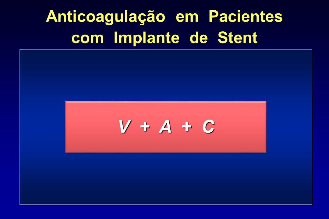 Anticoagulação em Pacientes com Implante de Stent