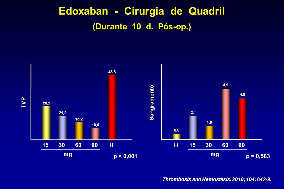 Edoxaban - Cirurgia de Quadril