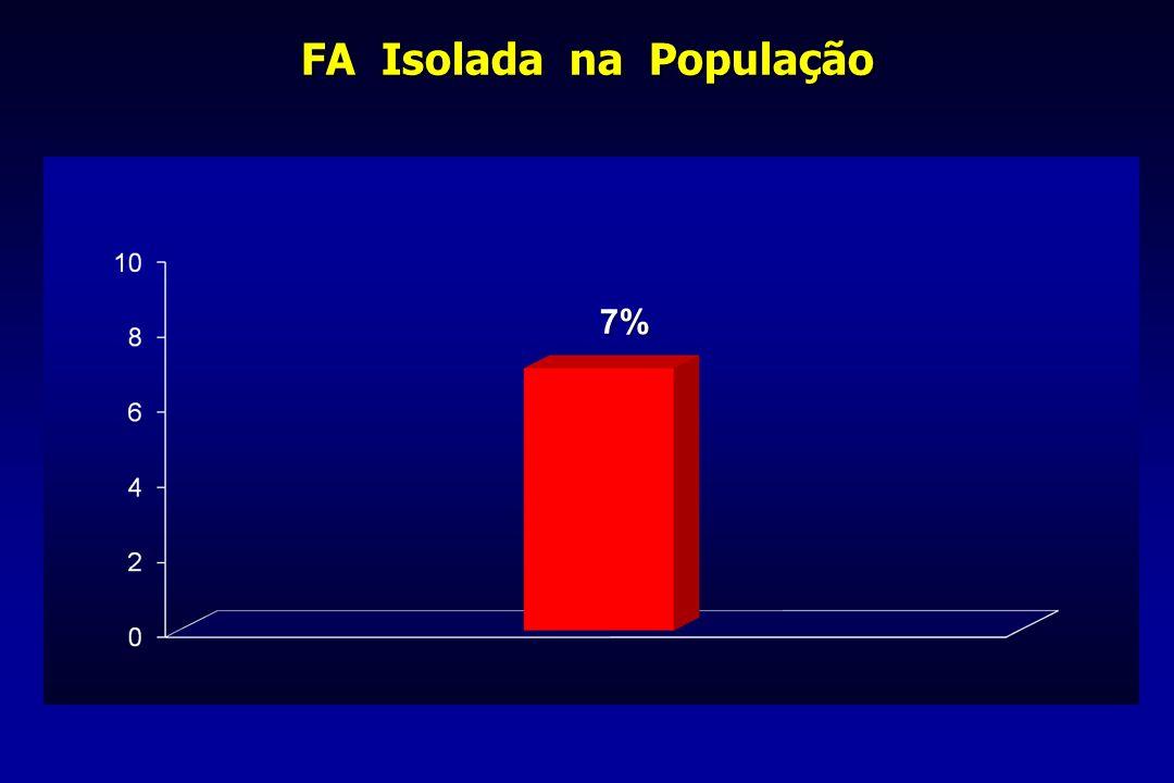 FA Isolada na População