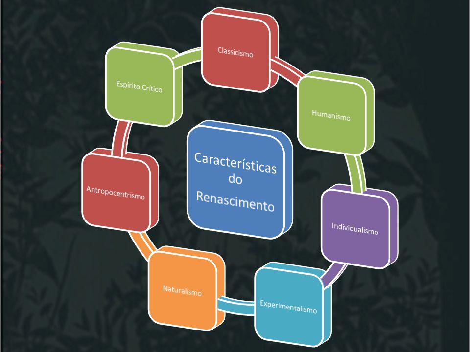 Características do Renascimento Classicismo Humanismo Individualismo