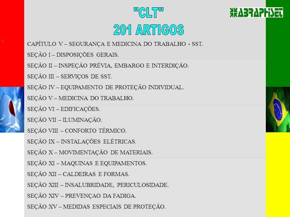 CLT 201 ARTIGOS CAPÍTULO V – SEGURANÇA E MEDICINA DO TRABALHO - SST.