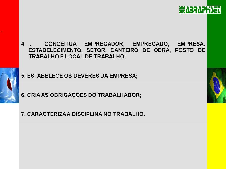 4. CONCEITUA EMPREGADOR, EMPREGADO, EMPRESA, ESTABELECIMENTO, SETOR, CANTEIRO DE OBRA, POSTO DE TRABALHO E LOCAL DE TRABALHO;