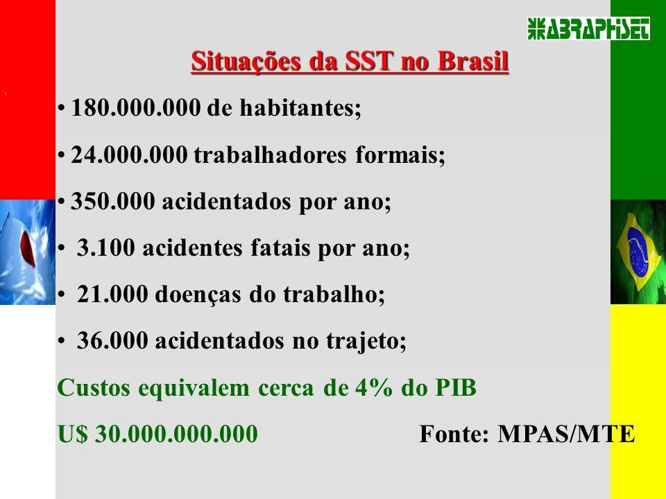 Situações da SST no Brasil