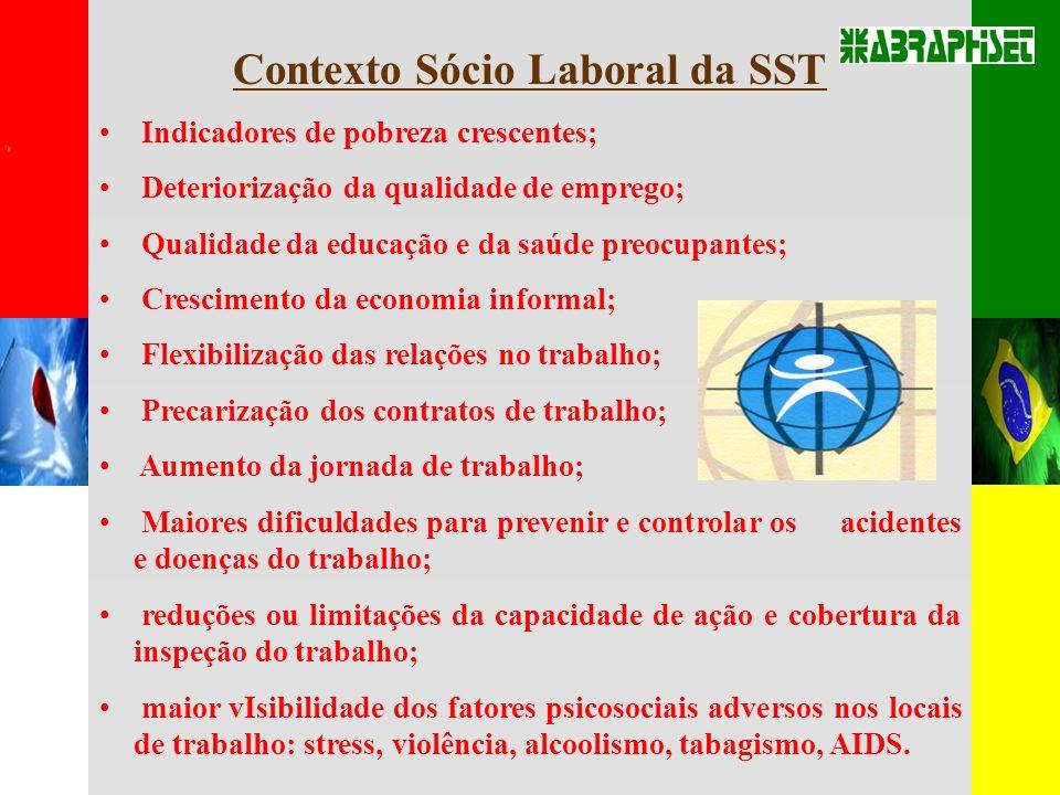 Contexto Sócio Laboral da SST
