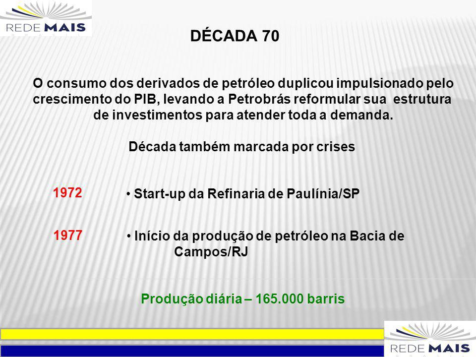 DÉCADA 70 O consumo dos derivados de petróleo duplicou impulsionado pelo. crescimento do PIB, levando a Petrobrás reformular sua estrutura.
