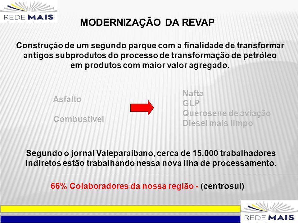 MODERNIZAÇÃO DA REVAP Construção de um segundo parque com a finalidade de transformar. antigos subprodutos do processo de transformação de petróleo.