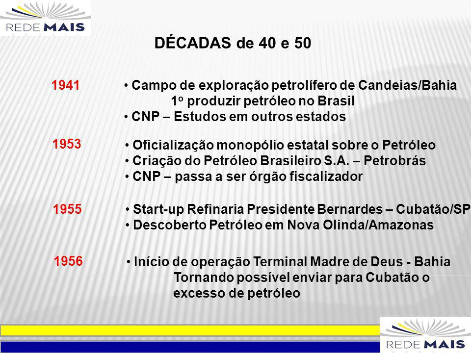 DÉCADAS de 40 e 50 1941. Campo de exploração petrolífero de Candeias/Bahia. 1o produzir petróleo no Brasil.