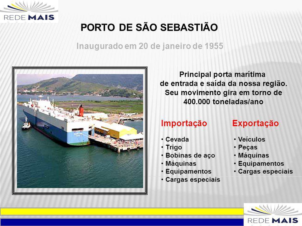 PORTO DE SÃO SEBASTIÃO Inaugurado em 20 de janeiro de 1955 Importação