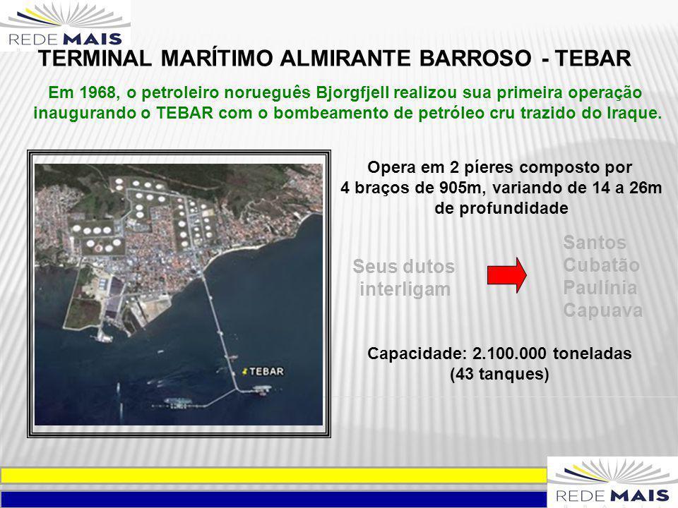 TERMINAL MARÍTIMO ALMIRANTE BARROSO - TEBAR