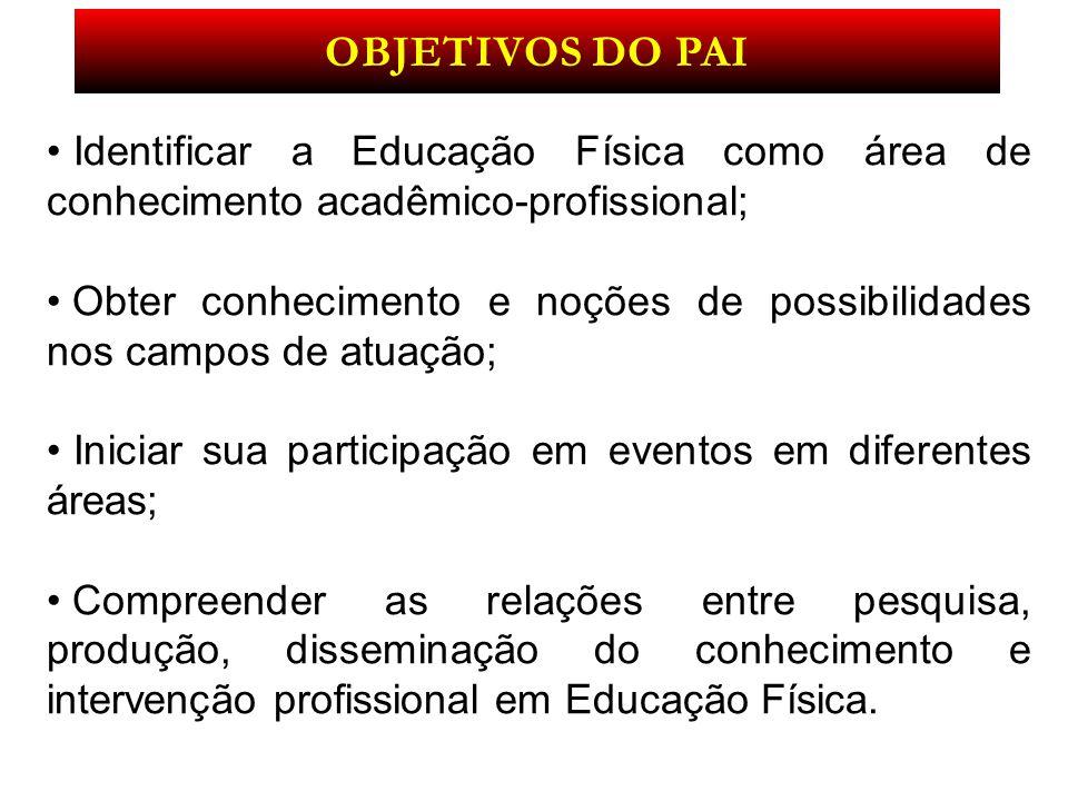 Objetivos do pai Identificar a Educação Física como área de conhecimento acadêmico-profissional;