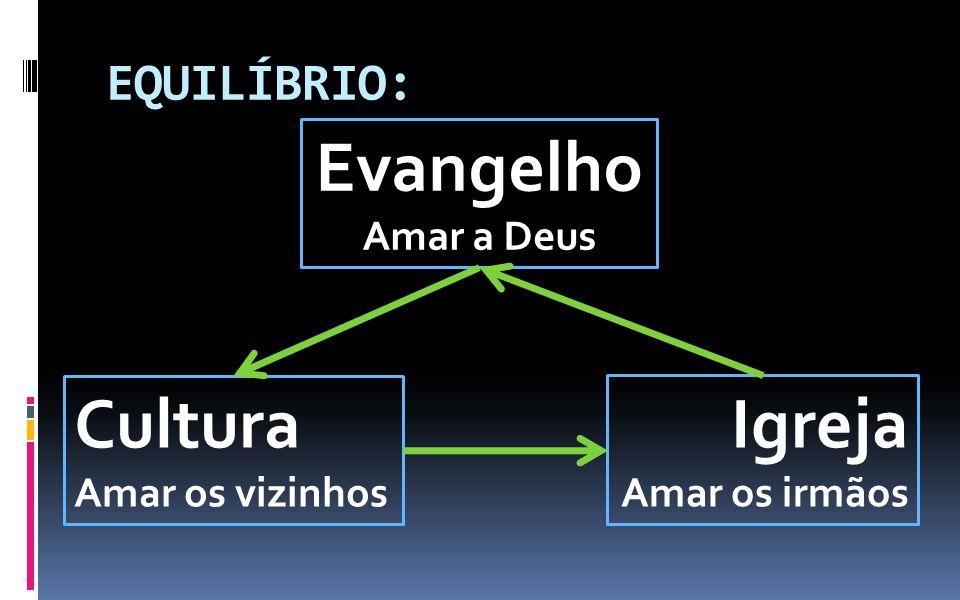 Evangelho Cultura Igreja EQUILÍBRIO: Amar a Deus Amar os vizinhos