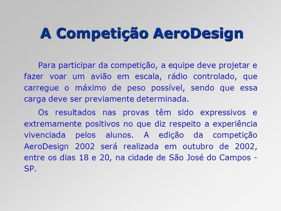 A Competição AeroDesign