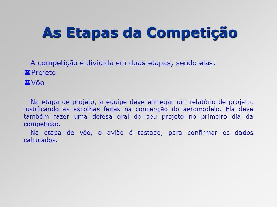 As Etapas da Competição